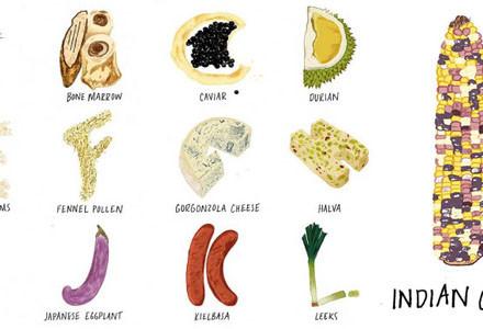 Foodie Alphabet